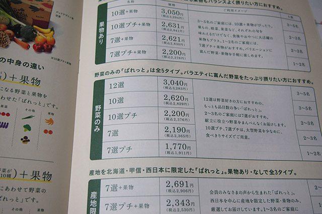 ぱれっとの基本料金